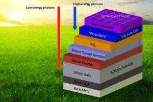perovskite-silicon-solar-cell