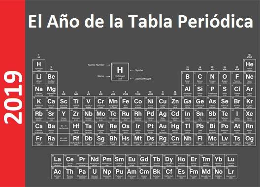 El 2019 ser el ao de la tabla peridica cientficos la tabla peridica se ha descrito de muchas maneras y es en la actualidad el cono de reconocimiento instantneo de la qumica urtaz Image collections